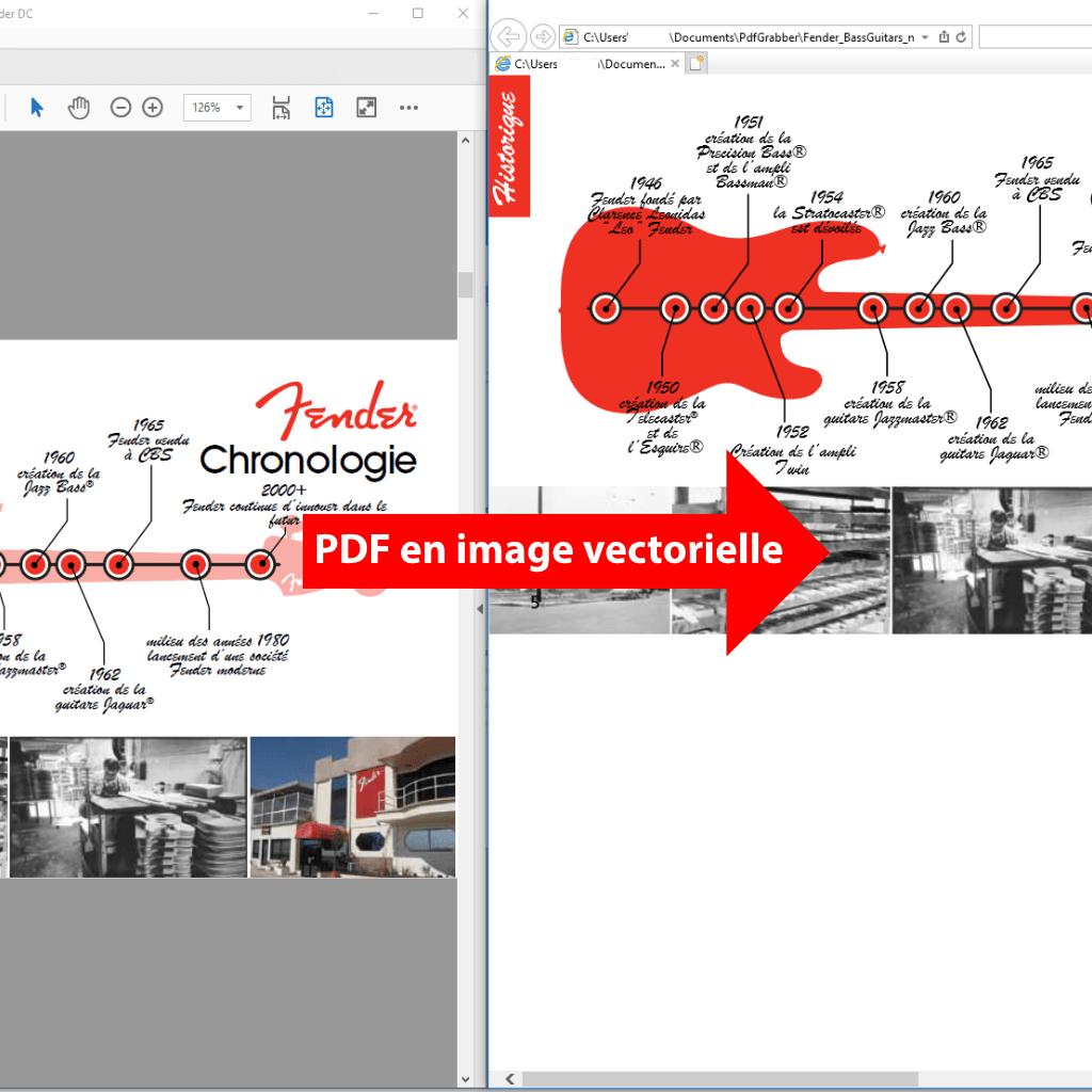 Comparaison: PDF en image vectorielle